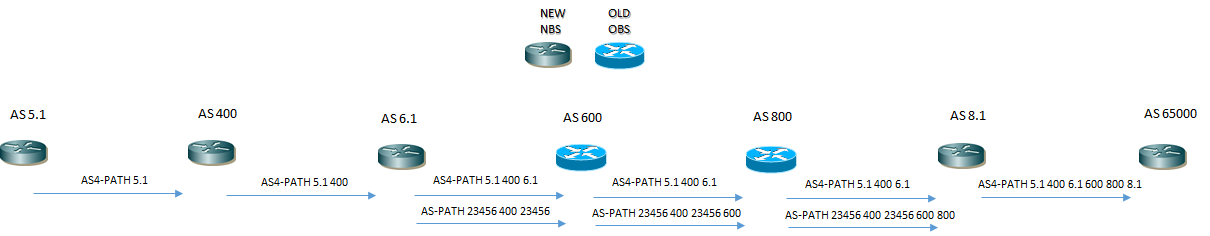 as4 path example